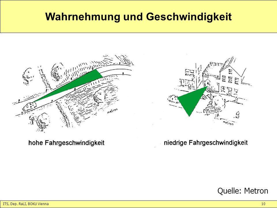 ITS, Dep. RaLI, BOKU Vienna10 Wahrnehmung und Geschwindigkeit Quelle: Metron