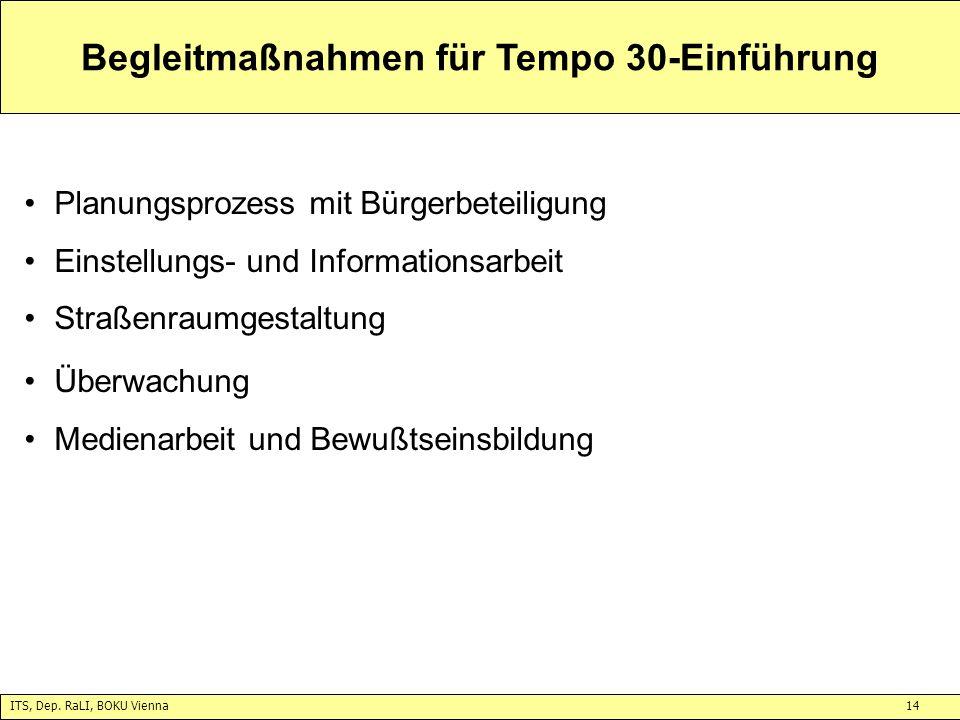 ITS, Dep. RaLI, BOKU Vienna14 Begleitmaßnahmen für Tempo 30-Einführung Planungsprozess mit Bürgerbeteiligung Einstellungs- und Informationsarbeit Stra