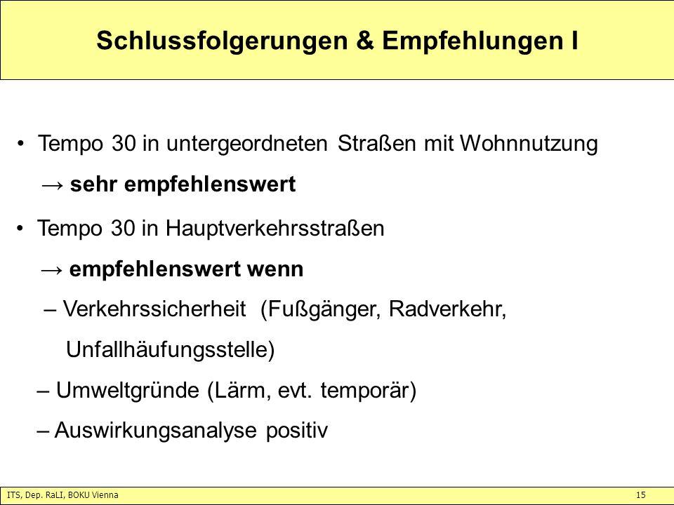ITS, Dep. RaLI, BOKU Vienna15 Schlussfolgerungen & Empfehlungen I Tempo 30 in untergeordneten Straßen mit Wohnnutzung sehr empfehlenswert Tempo 30 in