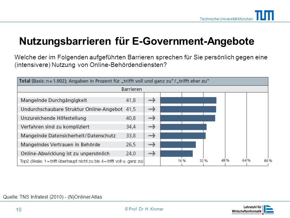 Technische Universität München © Prof. Dr. H. Krcmar 10 Nutzungsbarrieren für E-Government-Angebote Quelle: TNS Infratest (2010) - (N)Onliner Atlas We