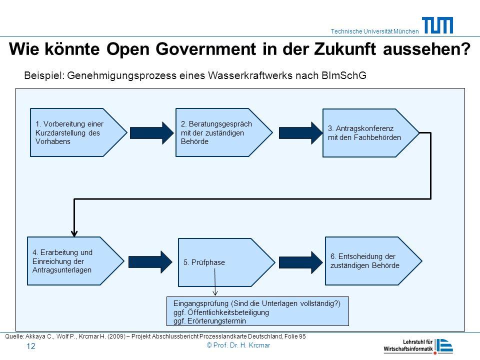 Technische Universität München © Prof. Dr. H. Krcmar 12 Wie könnte Open Government in der Zukunft aussehen? 6. Entscheidung der zuständigen Behörde 5.
