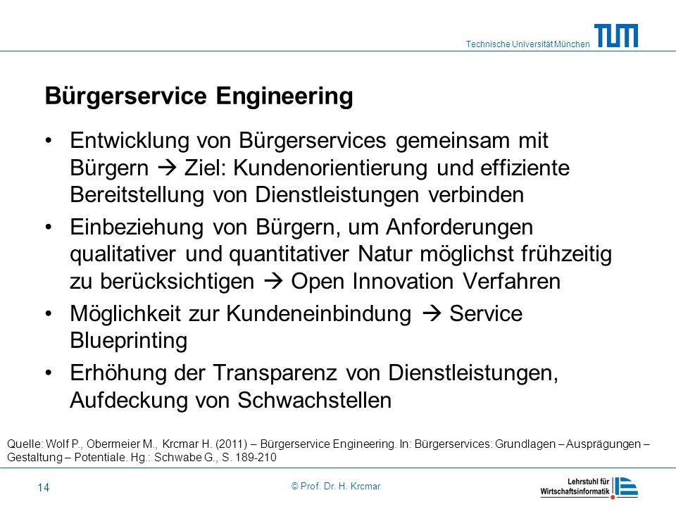 Technische Universität München © Prof. Dr. H. Krcmar 14 Bürgerservice Engineering Entwicklung von Bürgerservices gemeinsam mit Bürgern Ziel: Kundenori