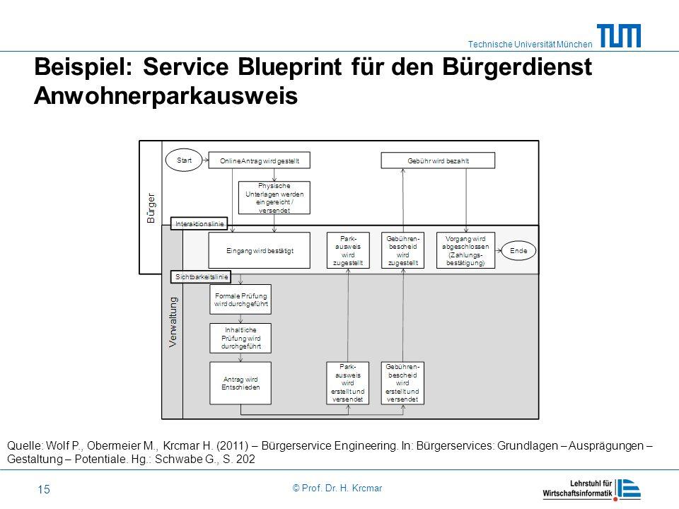 Technische Universität München © Prof. Dr. H. Krcmar 15 Beispiel: Service Blueprint für den Bürgerdienst Anwohnerparkausweis Quelle: Wolf P., Obermeie