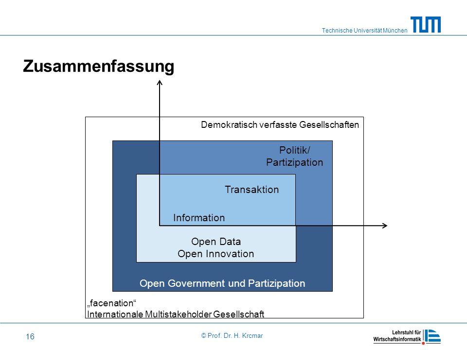 Technische Universität München © Prof. Dr. H. Krcmar 16 Zusammenfassung Open Government und Partizipation Open Data Open Innovation Information Transa