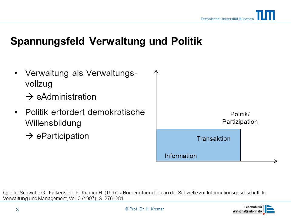 Technische Universität München © Prof. Dr. H. Krcmar 3 Spannungsfeld Verwaltung und Politik Verwaltung als Verwaltungs- vollzug eAdministration Politi