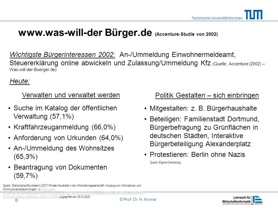 Technische Universität München © Prof. Dr. H. Krcmar 6 www.was-will-der Bürger.de (Accenture-Studie von 2002) Verwalten und verwaltet werden Suche im