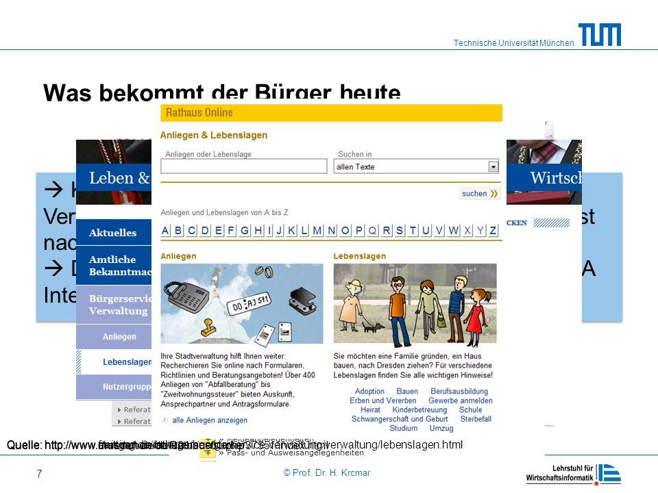 Technische Universität München © Prof. Dr. H. Krcmar 7 Was bekommt der Bürger heute Konzeption der Verwaltungsangebote aus Sicht der Verwaltung, Kunde