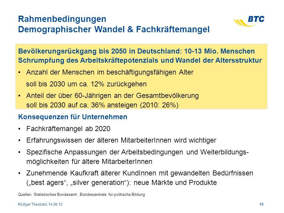 Rahmenbedingungen Demographischer Wandel & Fachkräftemangel Bevölkerungsrückgang bis 2050 in Deutschland: 10-13 Mio. Menschen Schrumpfung des Arbeitsk