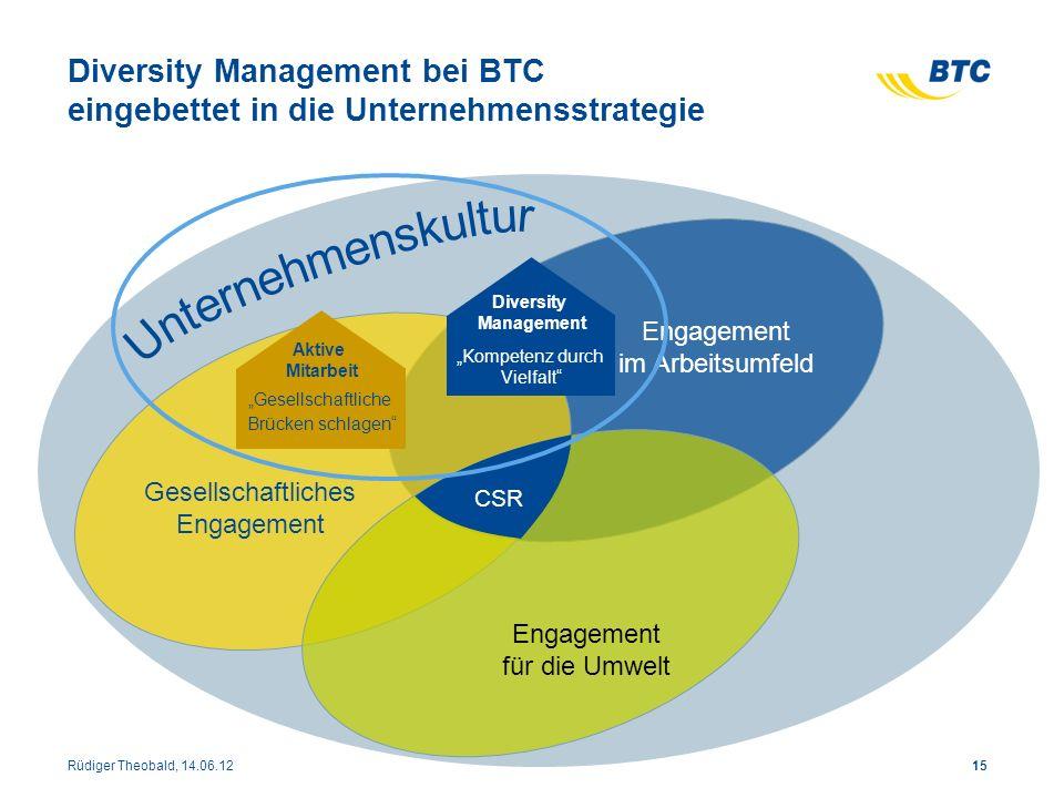 15 Diversity Management bei BTC eingebettet in die Unternehmensstrategie Engagement im Arbeitsumfeld CSR Engagement im Arbeitsumfeld Engagement für di