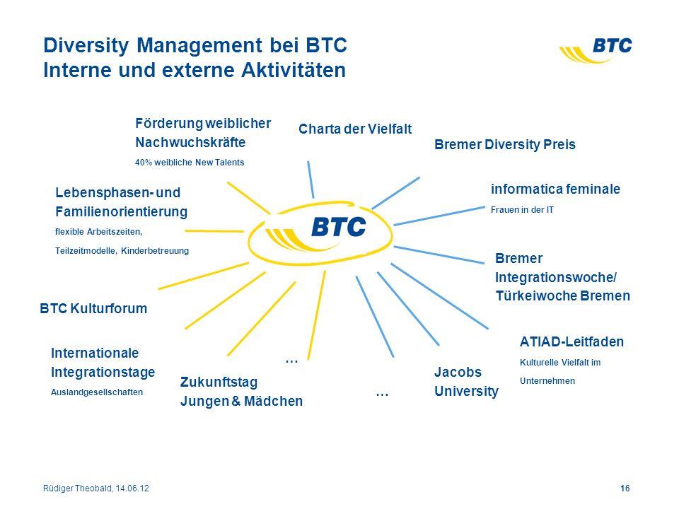 Diversity Management bei BTC Interne und externe Aktivitäten 16 BTC Kulturforum Jacobs University Charta der Vielfalt Bremer Diversity Preis informati