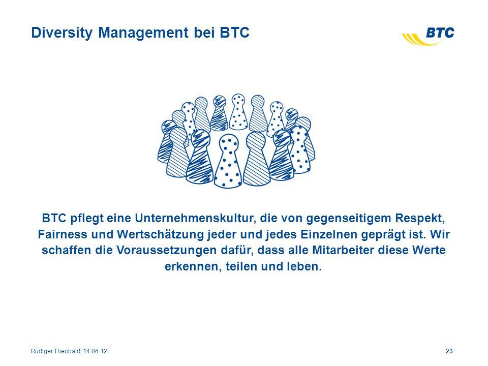 Diversity Management bei BTC BTC pflegt eine Unternehmenskultur, die von gegenseitigem Respekt, Fairness und Wertschätzung jeder und jedes Einzelnen g