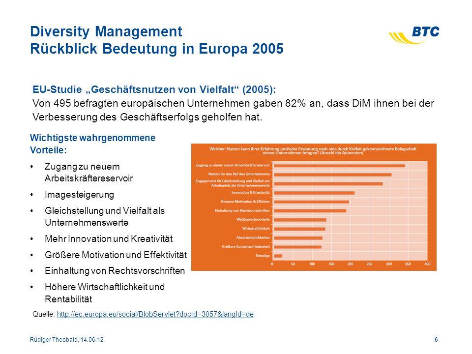 Diversity Management Rückblick Bedeutung in Europa 2005 Wichtigste wahrgenommene Vorteile: Zugang zu neuem Arbeitskräftereservoir Imagesteigerung Glei