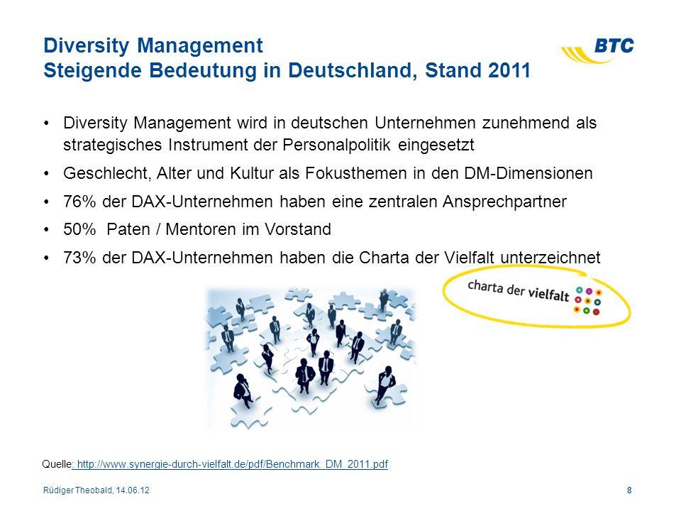 Diversity Management Steigende Bedeutung in Deutschland, Stand 2011 Diversity Management wird in deutschen Unternehmen zunehmend als strategisches Ins