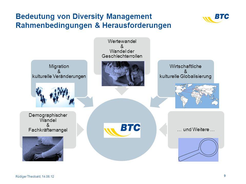 Bedeutung von Diversity Management Rahmenbedingungen & Herausforderungen 9 Demographischer Wandel & Fachkräftemangel Migration & kulturelle Veränderun