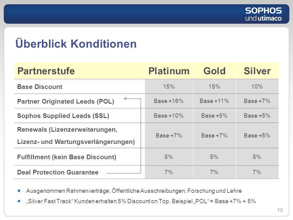 Überblick Konditionen 10 PartnerstufePlatinumGoldSilver Base Discount 15% 10% Partner Originated Leads (POL) Base +16%Base +11%Base +7% Sophos Supplie