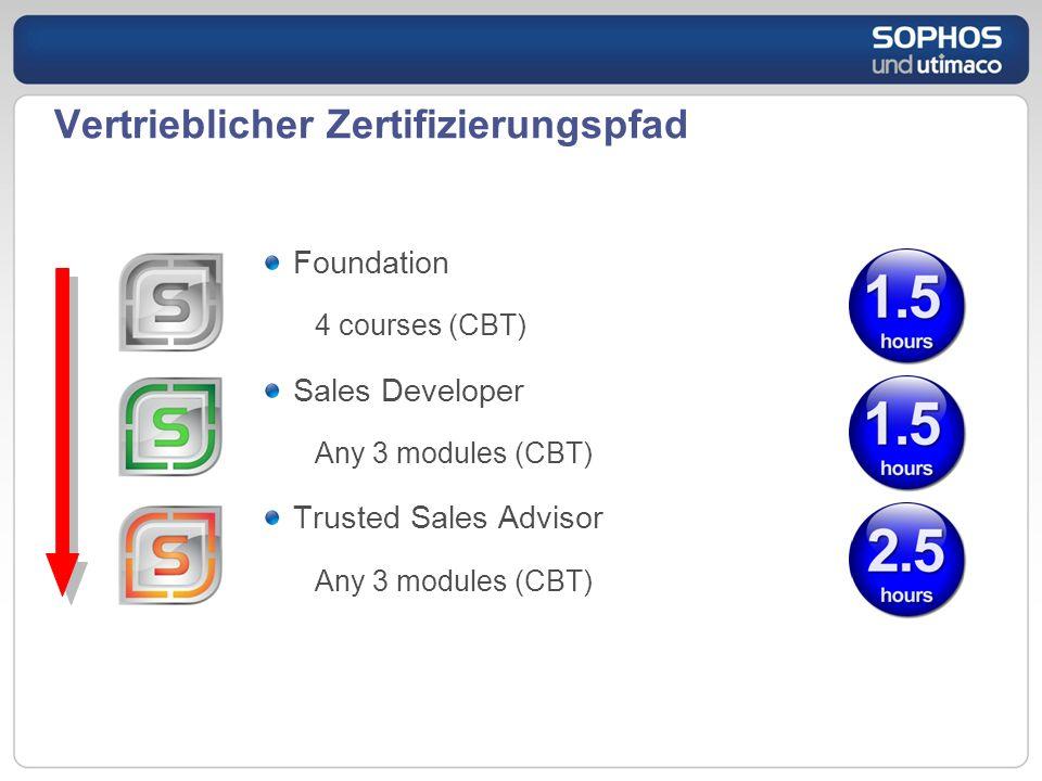 Vertrieblicher Zertifizierungspfad Foundation 4 courses (CBT) Sales Developer Any 3 modules (CBT) Trusted Sales Advisor Any 3 modules (CBT)