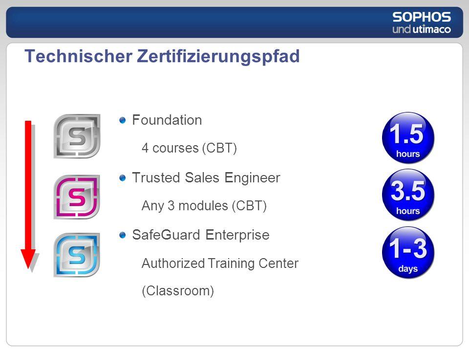 Technischer Zertifizierungspfad Foundation 4 courses (CBT) Trusted Sales Engineer Any 3 modules (CBT) SafeGuard Enterprise Authorized Training Center