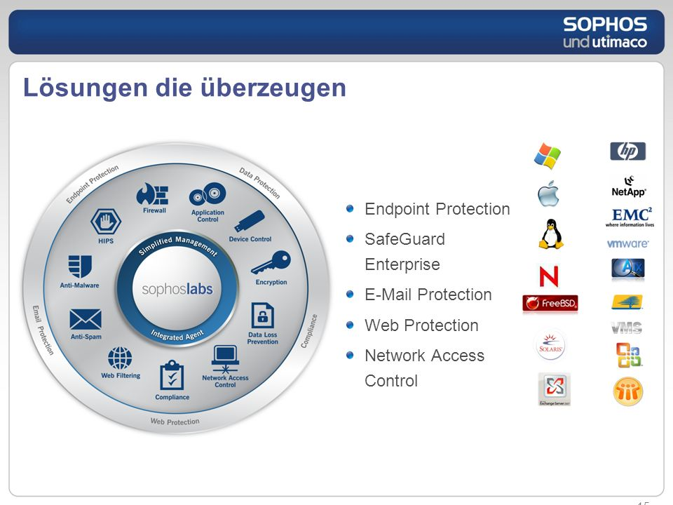 Lösungen die überzeugen Endpoint Protection SafeGuard Enterprise E-Mail Protection Web Protection Network Access Control 15