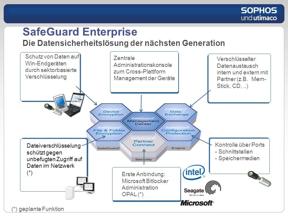 SafeGuard Enterprise Die Datensicherheitslösung der nächsten Generation Schutz von Daten auf Win-Endgeräten durch sektorbasierte Verschlüsselung Datei