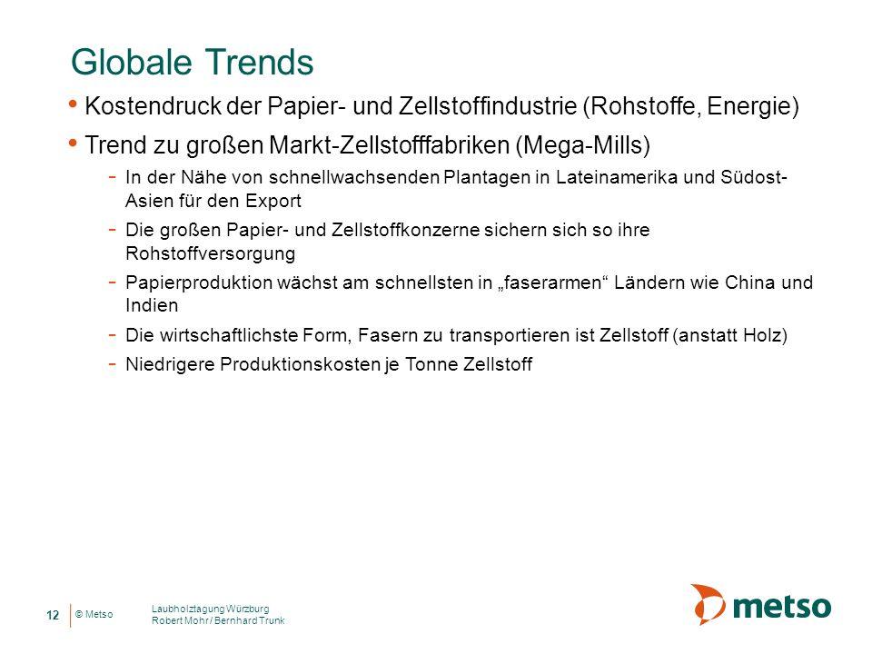 © Metso Globale Trends Kostendruck der Papier- und Zellstoffindustrie (Rohstoffe, Energie) Trend zu großen Markt-Zellstofffabriken (Mega-Mills) - In d
