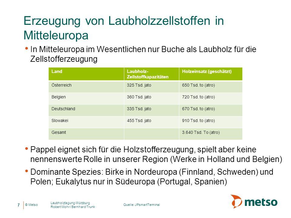 © Metso Erzeugung von Laubholzzellstoffen in Mitteleuropa In Mitteleuropa im Wesentlichen nur Buche als Laubholz für die Zellstofferzeugung Pappel eig