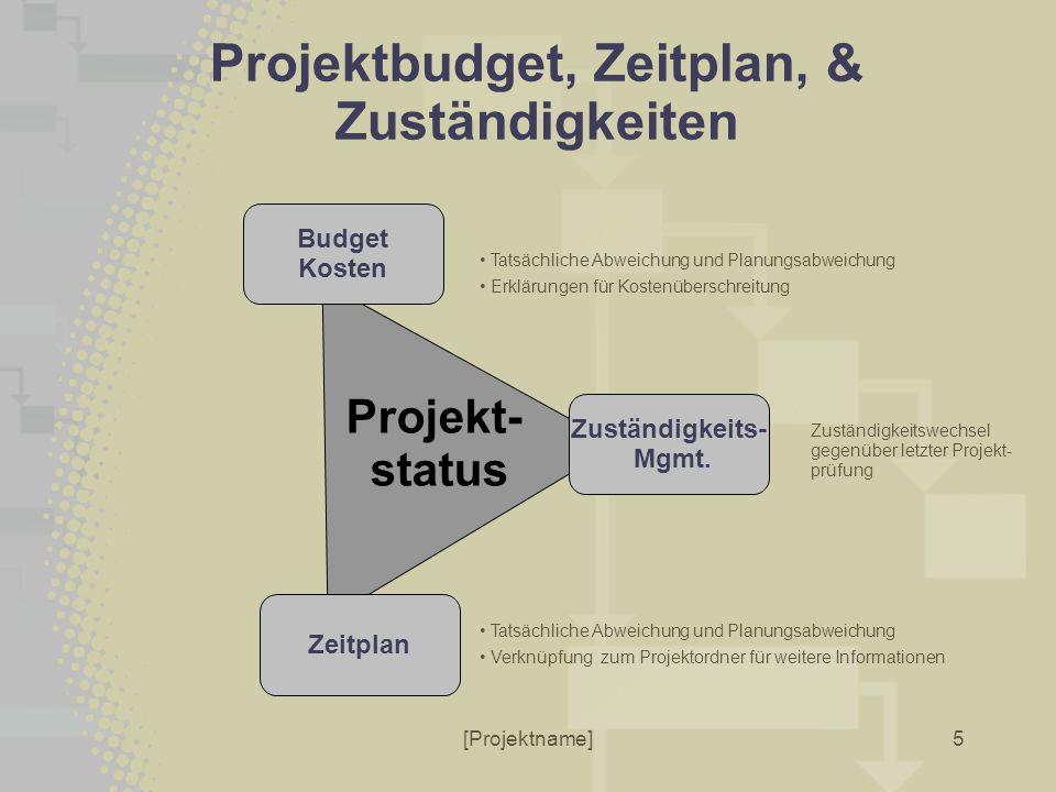 [Projektname]4 Überblick über die Aufgaben