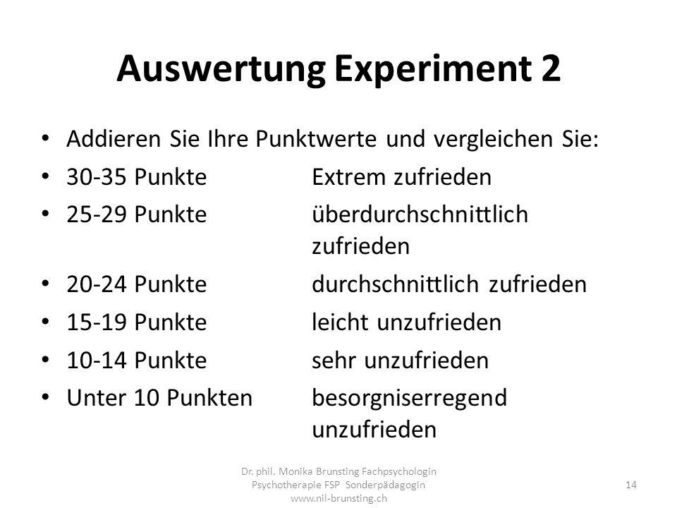 Auswertung Experiment 2 Addieren Sie Ihre Punktwerte und vergleichen Sie: 30-35 PunkteExtrem zufrieden 25-29 Punkteüberdurchschnittlich zufrieden 20-24 Punktedurchschnittlich zufrieden 15-19 Punkteleicht unzufrieden 10-14 Punktesehr unzufrieden Unter 10 Punktenbesorgniserregend unzufrieden Dr.