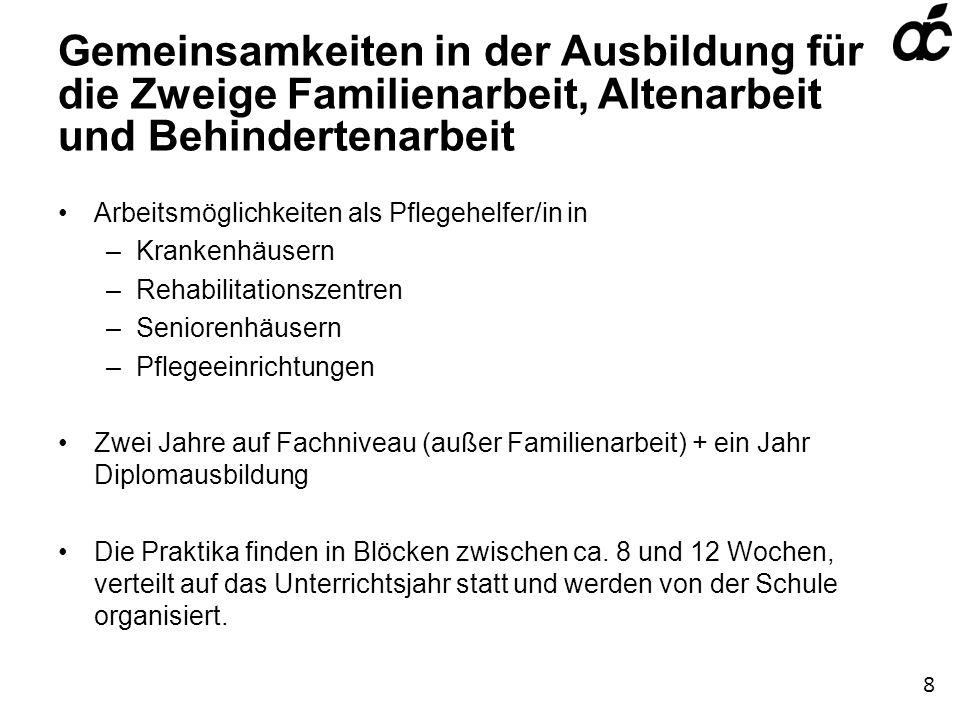 Ausbildung im Bereich Familienarbeit/Altenarbeit Arbeit mit Kindern, Jugendlichen und Familien In der Familienhilfe der Caritas Salzburg Qualifizierte Mitarbeit in Pflege und Betreuung in Seniorenhäusern und in der Hauskrankenpflege 9