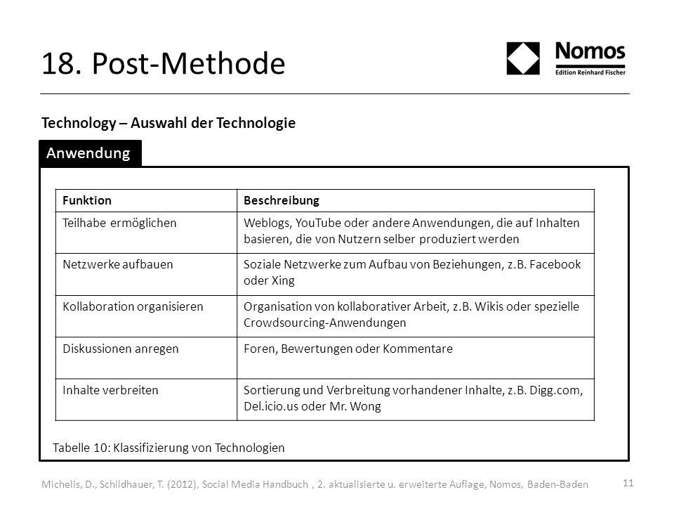 11 18. Post-Methode Technology – Auswahl der Technologie Michelis, D., Schildhauer, T. (2012), Social Media Handbuch, 2. aktualisierte u. erweiterte A