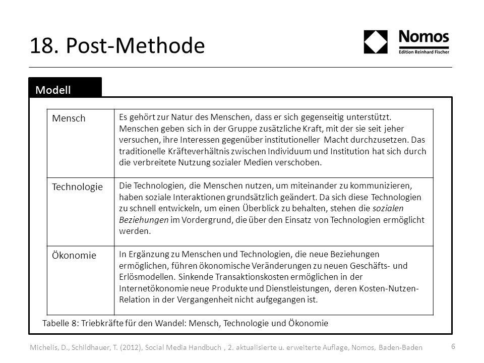 18. Post-Methode Michelis, D., Schildhauer, T. (2012), Social Media Handbuch, 2. aktualisierte u. erweiterte Auflage, Nomos, Baden-Baden 6 Modell Tabe