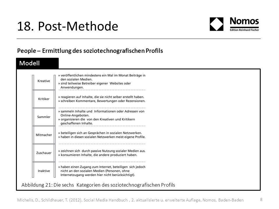 8 18. Post-Methode People – Ermittlung des soziotechnografischen Profils Michelis, D., Schildhauer, T. (2012), Social Media Handbuch, 2. aktualisierte
