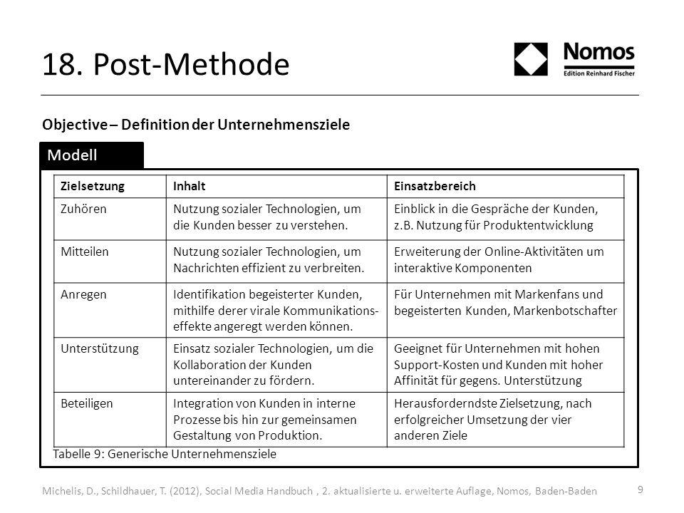9 18. Post-Methode Objective – Definition der Unternehmensziele Michelis, D., Schildhauer, T. (2012), Social Media Handbuch, 2. aktualisierte u. erwei