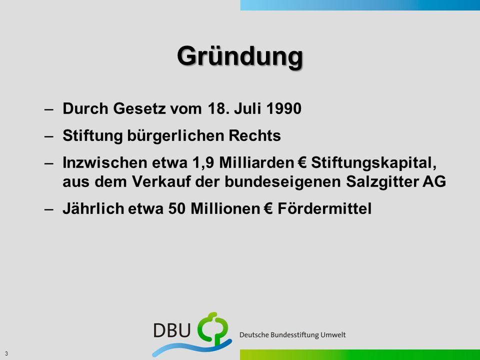 3 Gründung –Durch Gesetz vom 18. Juli 1990 –Stiftung bürgerlichen Rechts –Inzwischen etwa 1,9 Milliarden Stiftungskapital, aus dem Verkauf der bundese