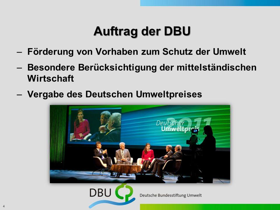 4 Auftrag der DBU –Förderung von Vorhaben zum Schutz der Umwelt –Besondere Berücksichtigung der mittelständischen Wirtschaft –Vergabe des Deutschen Um