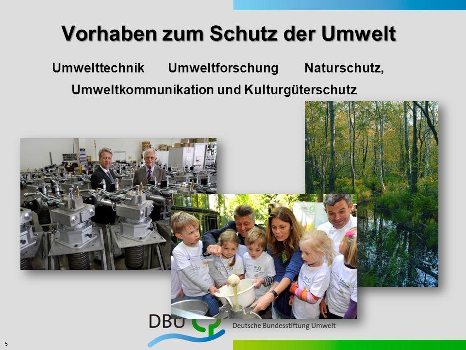 5 Vorhaben zum Schutz der Umwelt Umwelttechnik UmweltforschungNaturschutz, Umweltkommunikation und Kulturgüterschutz