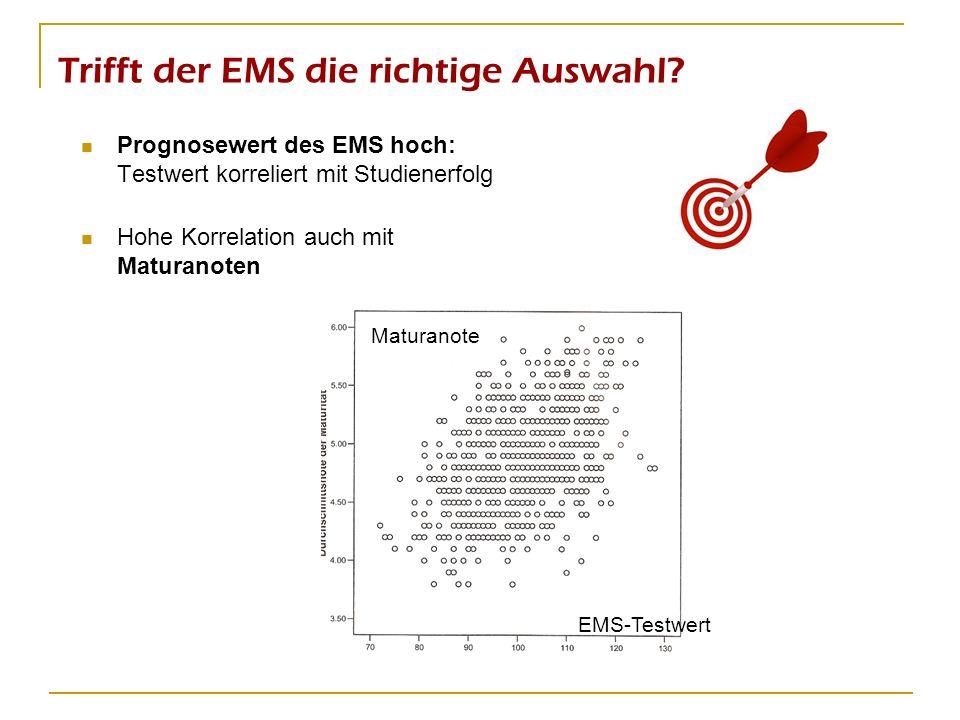 Trifft der EMS die richtige Auswahl? Prognosewert des EMS hoch: Testwert korreliert mit Studienerfolg Hohe Korrelation auch mit Maturanoten Maturanote