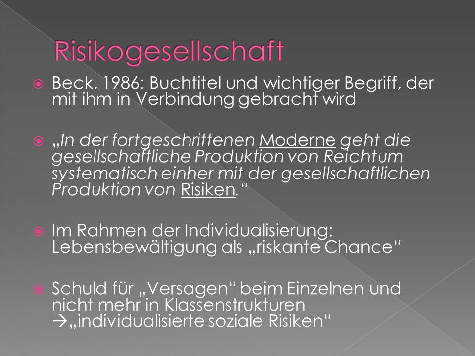 Beck, 1986: Buchtitel und wichtiger Begriff, der mit ihm in Verbindung gebracht wird In der fortgeschrittenen Moderne geht die gesellschaftliche Produ