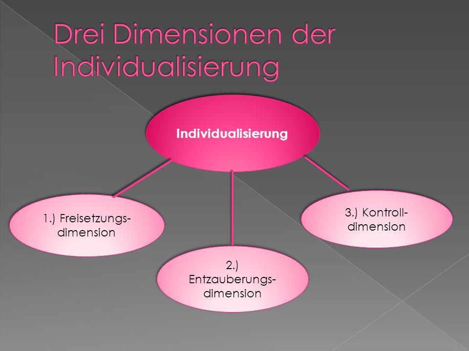 Individualisierung 1.) Freisetzungs- dimension 2.) Entzauberungs- dimension 2.) Entzauberungs- dimension 3.) Kontroll- dimension