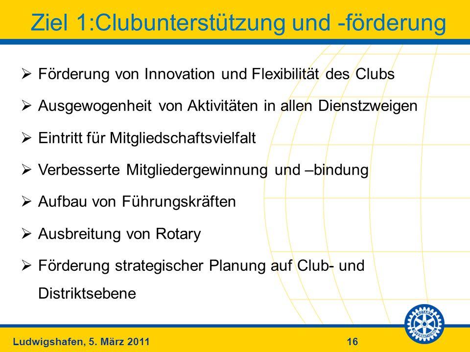 16Ludwigshafen, 5. März 2011 Ziel 1:Clubunterstützung und -förderung Förderung von Innovation und Flexibilität des Clubs Ausgewogenheit von Aktivitäte