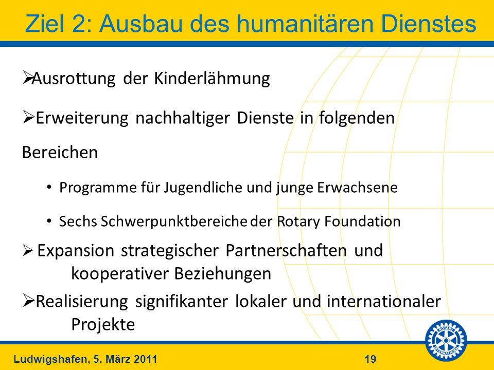 19Ludwigshafen, 5. März 2011 Ziel 2: Ausbau des humanitären Dienstes Ausrottung der Kinderlähmung Erweiterung nachhaltiger Dienste in folgenden Bereic