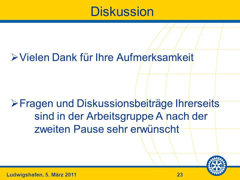 23Ludwigshafen, 5. März 2011 Diskussion Vielen Dank für Ihre Aufmerksamkeit Fragen und Diskussionsbeiträge Ihrerseits sind in der Arbeitsgruppe A nach