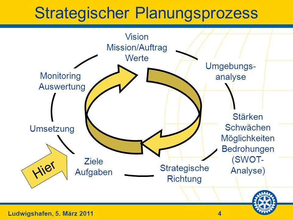 4Ludwigshafen, 5. März 2011 Strategischer Planungsprozess Umsetzung Monitoring Auswertung Ziele Aufgaben Strategische Richtung Stärken Schwächen Mögli