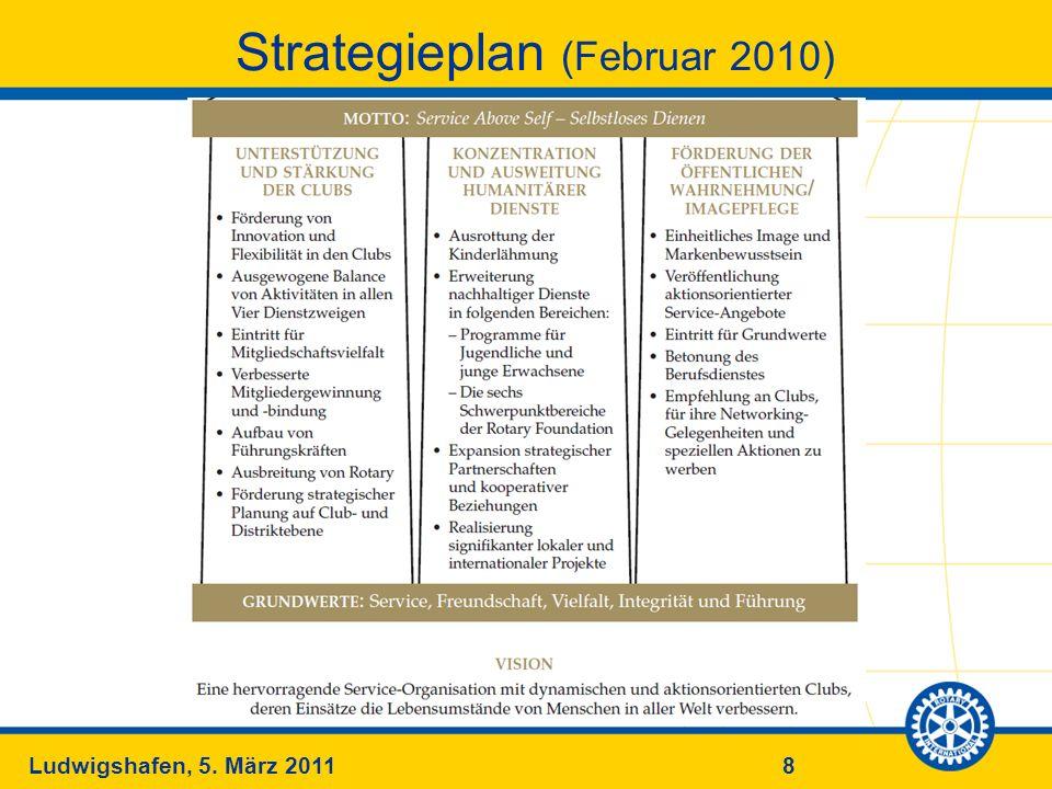 8Ludwigshafen, 5. März 2011 Strategieplan (Februar 2010)