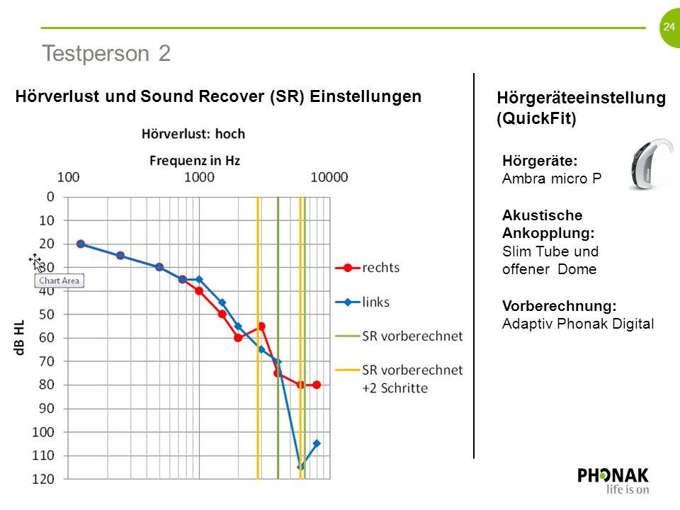 23 HG (QuickFit) und SR vorberechnet versus + 2 Schritte mehr SR 4dB 6dB 18dB