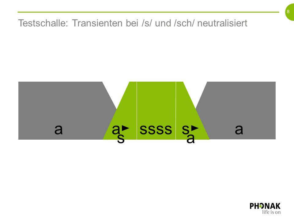 Testschalle: Tieftonanteile bei /s/ und /sch/ beseitigt 7 Frequenz in Hz Terzpegel in dB Stimuli viel spezifischer für Hochtonhörbarkeit!
