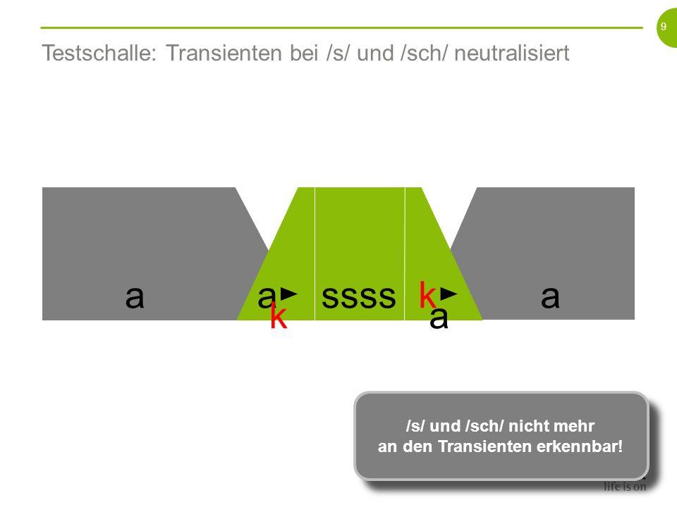 Testschalle: Transienten bei /s/ und /sch/ neutralisiert 8 asas sasa ssssaa