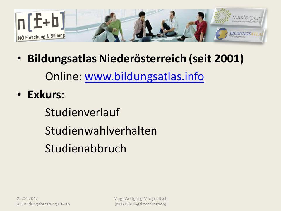 Bildungsatlas Niederösterreich (seit 2001) Online: www.bildungsatlas.infowww.bildungsatlas.info Exkurs: Studienverlauf Studienwahlverhalten Studienabb