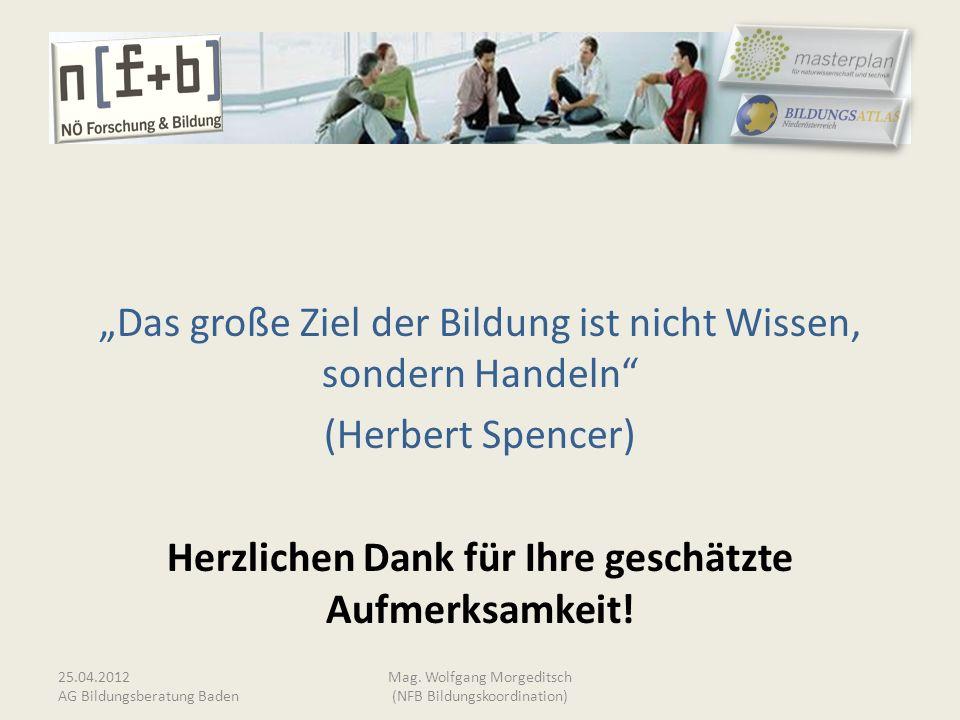 Das große Ziel der Bildung ist nicht Wissen, sondern Handeln (Herbert Spencer) Herzlichen Dank für Ihre geschätzte Aufmerksamkeit! 25.04.2012 AG Bildu