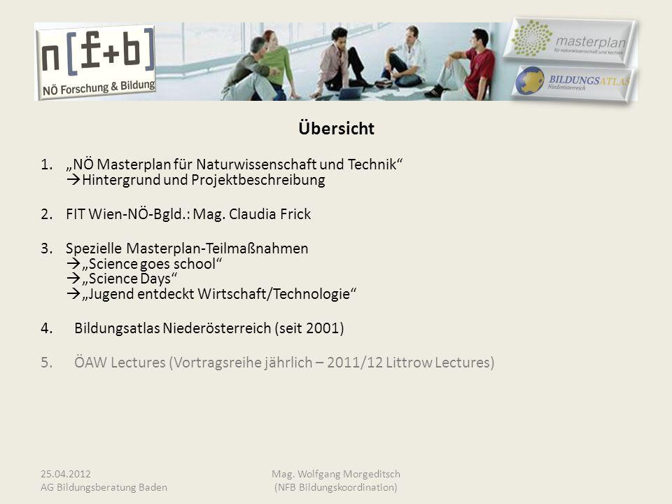 Übersicht 1.NÖ Masterplan für Naturwissenschaft und Technik Hintergrund und Projektbeschreibung 2.FIT Wien-NÖ-Bgld.: Mag. Claudia Frick 3.Spezielle Ma