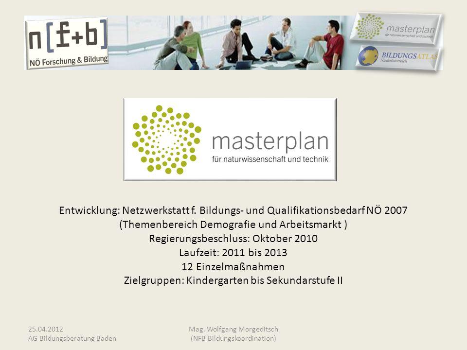 25.04.2012 AG Bildungsberatung Baden Mag. Wolfgang Morgeditsch (NFB Bildungskoordination) Entwicklung: Netzwerkstatt f. Bildungs- und Qualifikationsbe